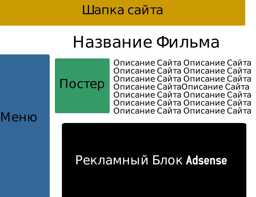 схема киносайта