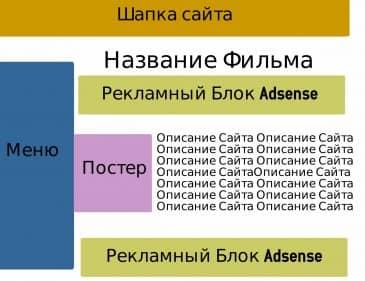 схема рекламы